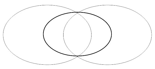Overlapping Venn Diagram circles